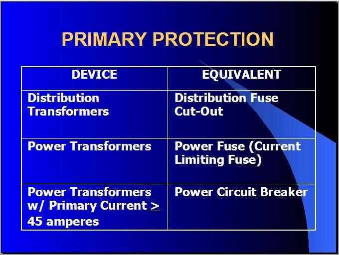circuit breaker sizes