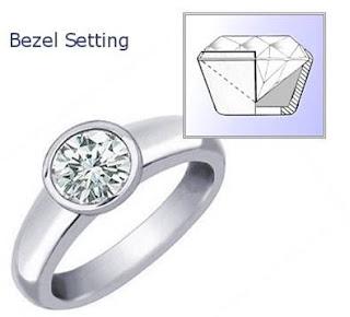 cbc3ace56a9b Las dos formas más comunes de montaje de una piedra preciosa son las garras  y el bisel o comúnmente llamado engaste inglés.