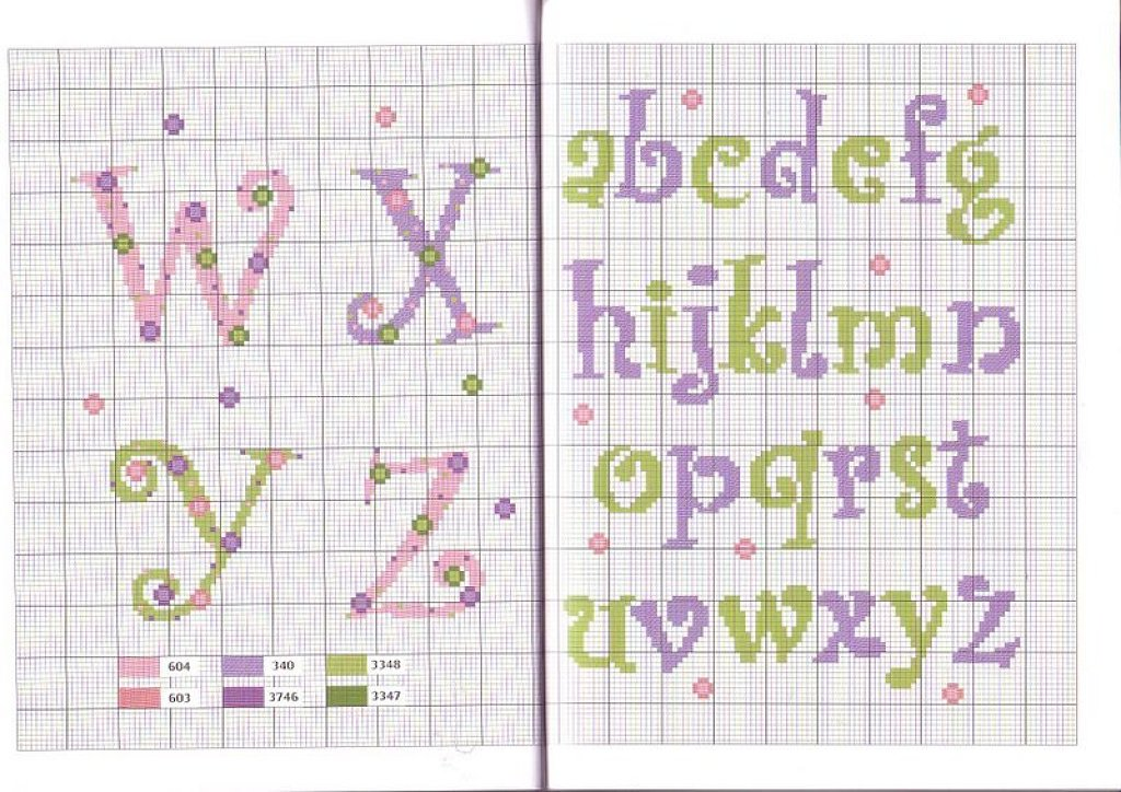 Letras peque as en punto de cruz para baberos imagui for Alfabeti a punto croce per bambini