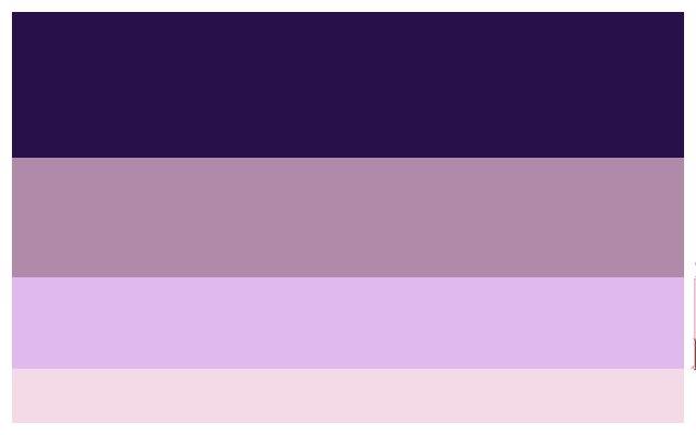 Weddings In Victoria Colour Palettes Purple Palette