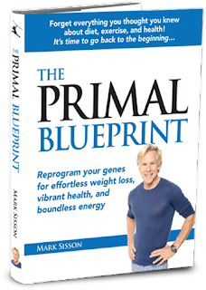 Cranky fitness crabby vs grok primal blueprint giveaway grok primal blueprint giveaway malvernweather Image collections