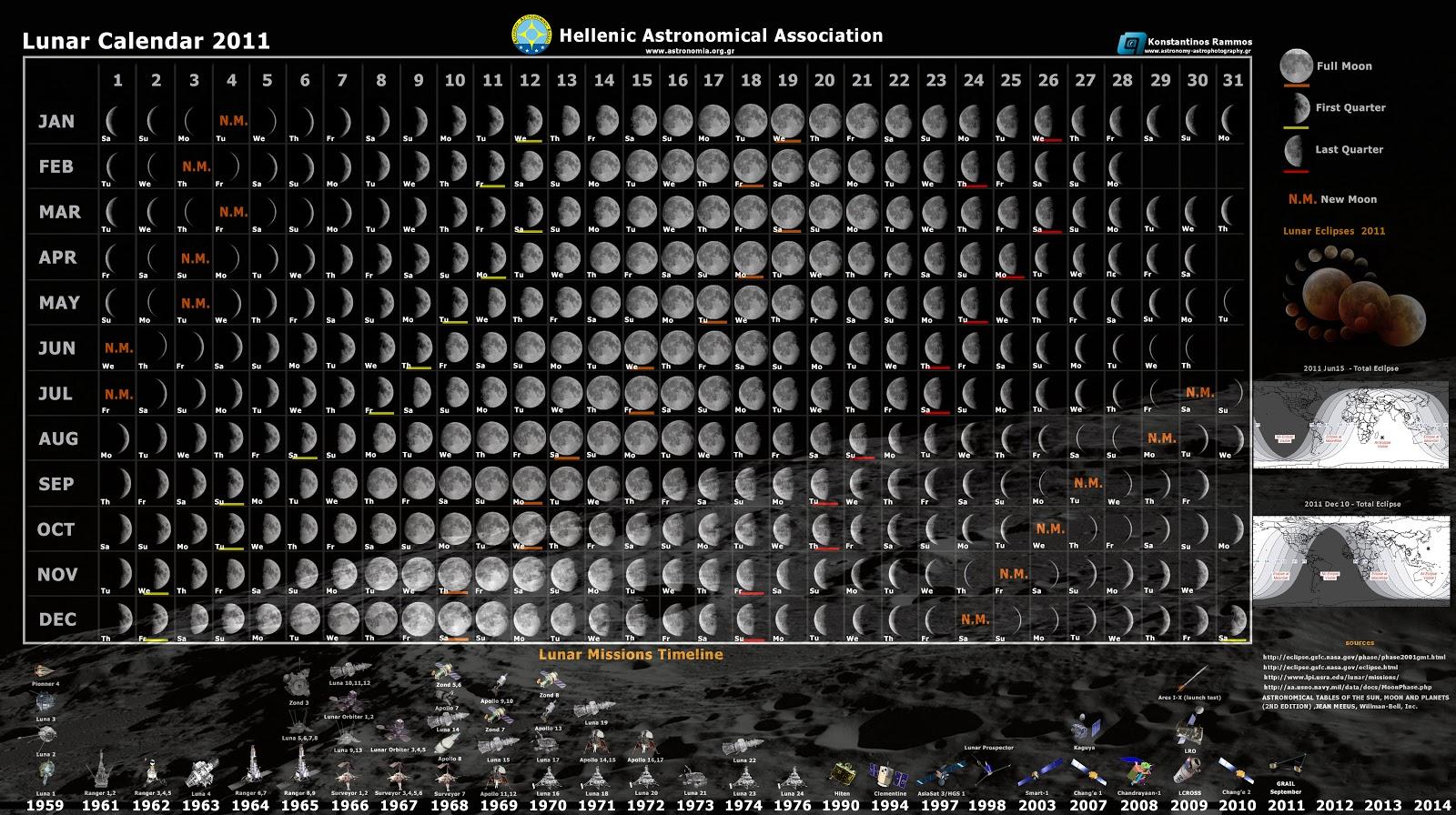 Calendario De 1976 Completo.Visite Los Planetarios Del Peru Instituto Peruano De