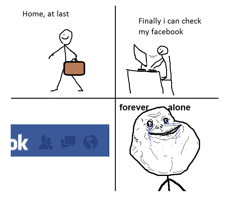 Sad Alone Memes: Willfully Blind: Forever Alone. Sad. But True