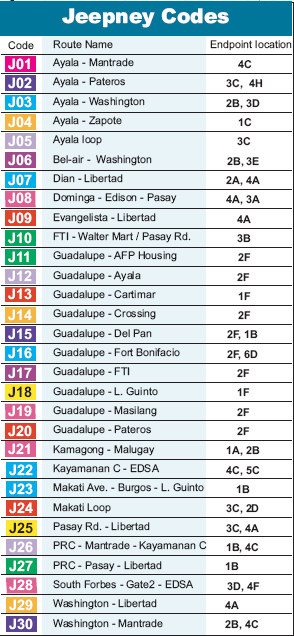 Makati Transportation Map Jeepney Bus And Mrt Routes