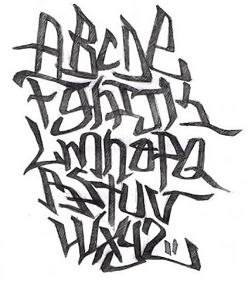How to draw graffiti with a name graffiti names