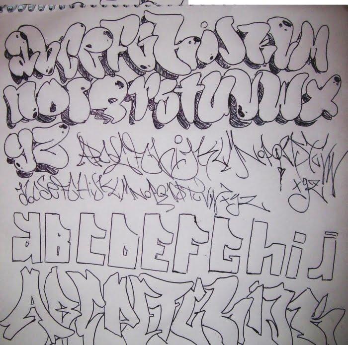 graffiti / street lettering on Pinterest | Graffiti ...