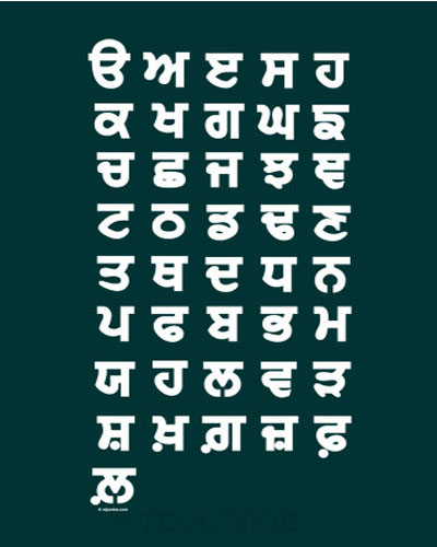 New Graffiti Design Graffiti Alphabet Punjabi India Character T