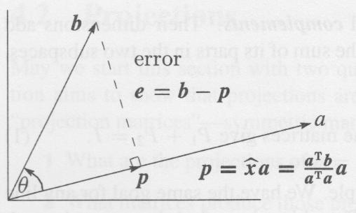 Python for Bioinformatics: Strang's Linear Algebra: homework