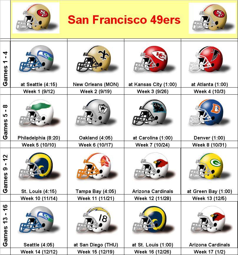 photograph relating to 49ers Schedule Printable identify SimonOnSports: 2010 San Francisco 49ers Printable Helmet