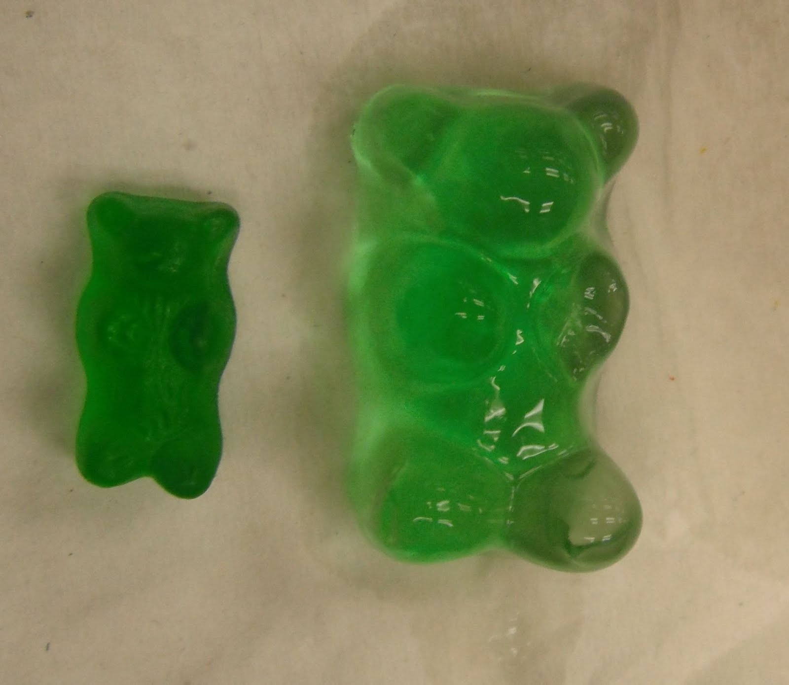 Ms J's Chemistry Class: Recap of gummy bears experiment