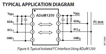 H I F I D U I N O: Programming Buffalo II DAC: I2C Isolation