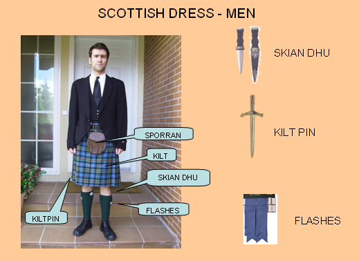 Scottish Country Dancing: Traditional outfit