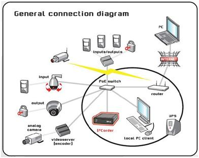 Wide Area Network Diagram, Wide, Free Engine Image For