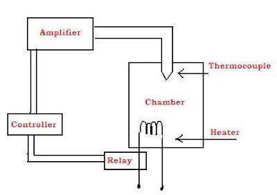 Low Voltage Switch Box Low Voltage Timer Wiring Diagram