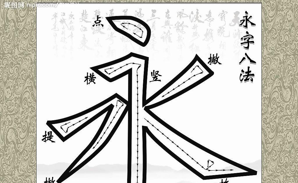 普林中華書法学社: 永字八法