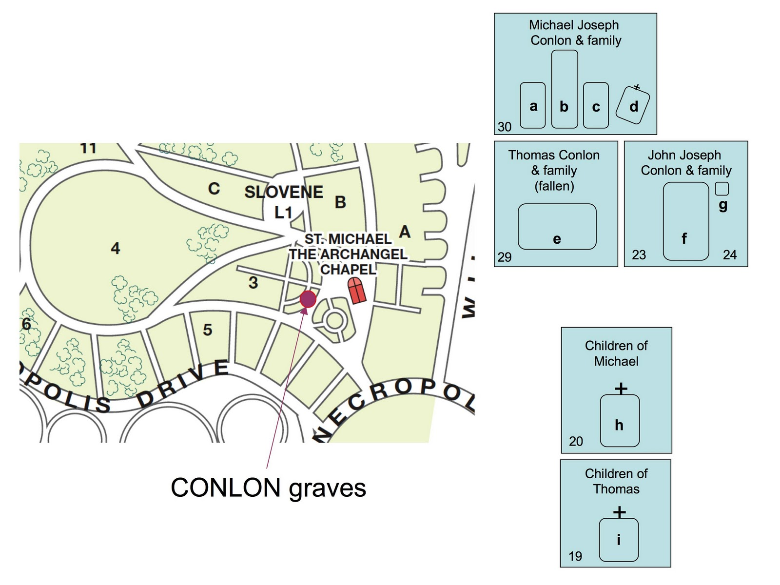 Rookwood Cemetery Map The History Of Matt: The CONLON plot at Rookwood Cemetery Rookwood Cemetery Map