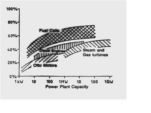 3 Contoh Energi Alternatif Pengganti Bahan Bakar Fosil Contoh Omo