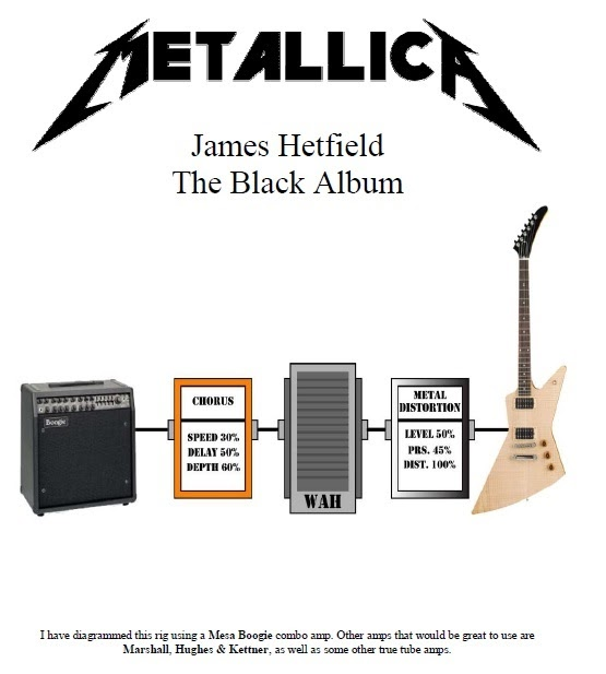 the rock house blog getting james hetfields sound from metallicas black album. Black Bedroom Furniture Sets. Home Design Ideas