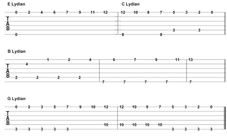 Guitar zombie guitar tabs : The Rock House Blog: Guitar Frenzy Friday - Kiko Loureiro's Guitar ...