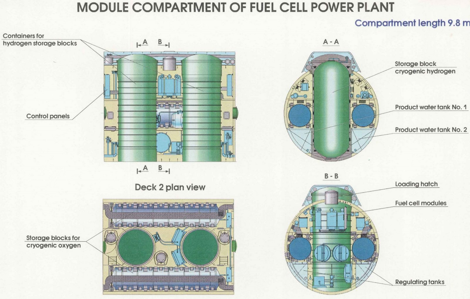 Dcns Closed Cycle Steam Turbine Mesma Aip Vs Drdo Fuel Cell Cells Diagram Standard System For Ins Kalvari Class Ssks
