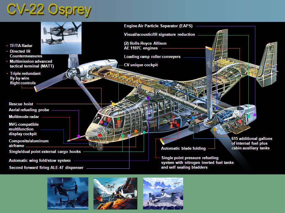 Astounding V 22 Osprey News Page 3 Philippines Defense Forces Forum Wiring Cloud Hisonuggs Outletorg