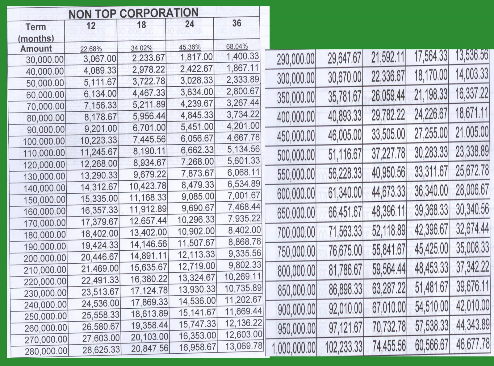 salary stretch  amortization table