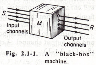 Marvin Minsky. black box. Computation Finite and Infinite Machines
