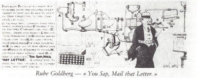 Rube Goldberg You Sap Mail that Letter from Deleuze and Guattari AntiOedipus