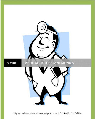 Medical Mnemonics 4U: Memory and Study aids for Medical Students