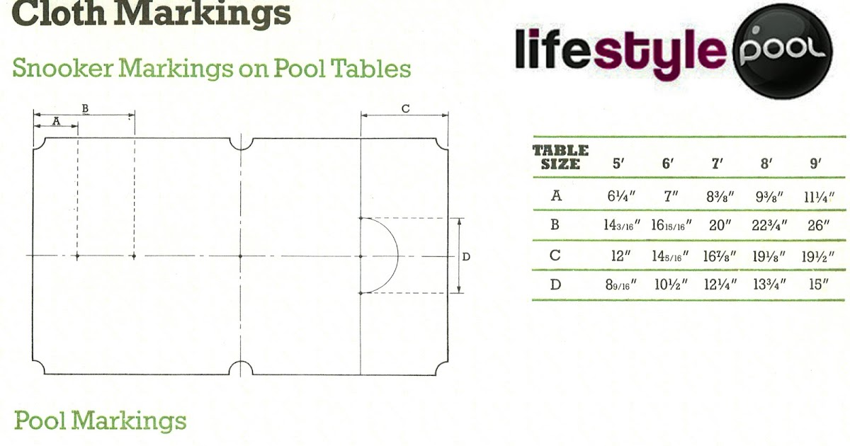 Simonis Cloth Uk Pool Table D Marking And Snooker Marking