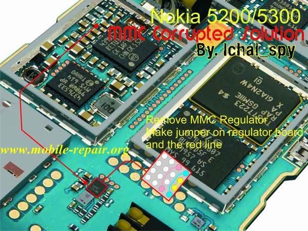 Mobile Repairing Solutions: Nokia 5200 Memory Card Problem