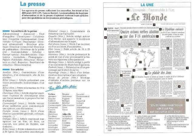 Prasa - słownictwo 1 - Francuski przy kawie