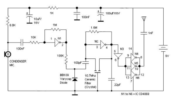 Logic Gates FM Transmitter Circuit - Electronic Circuit Schematic