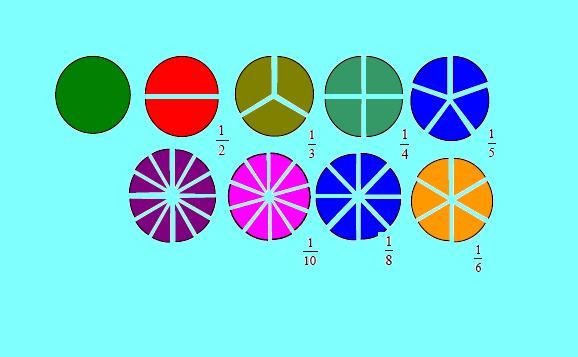 Penggunaan Alat Peraga Matematika Sederhana Contoh Judul Ptk Untuk Sd Sekolah Dasar Karya Tulis Alat Peraga Blok Pecahan Dapat Digunakan Untuk Pembelajaran Pecahan Di