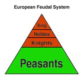 An introduction to the Middle Ages