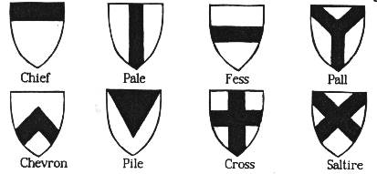 Learning Curve on the Ecliptic: Astrology & Heraldry