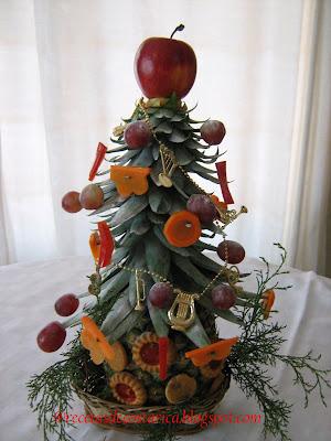 Novedoso arbol de navidad-http://4.bp.blogspot.com/_4ijLJs20PWU/SxsdGD7aILI/AAAAAAAADhc/nhigHiVUpYA/s400/arbol+pi%C3%B1a+(5).jpg