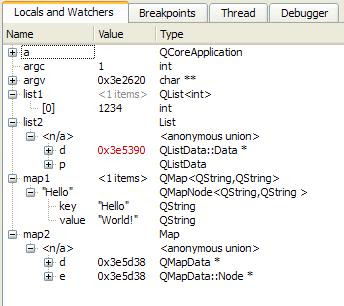 Qt Creator Blog: Debugging Helpers typedef Bug