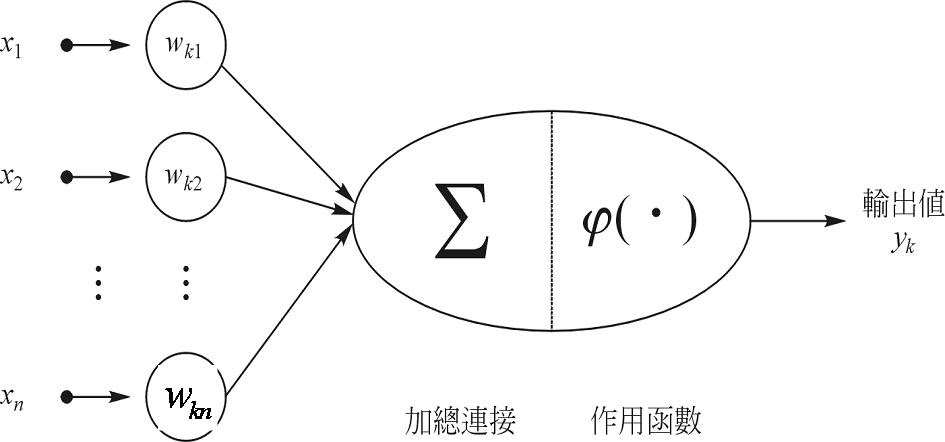 APPLICATIONS OF MATLAB ON ENGINEERING PROBLEMS: 吳子青