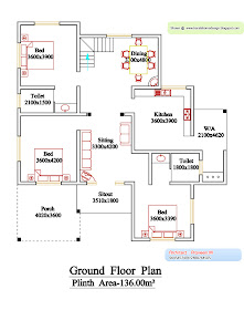 Kerala Style House Design Ground Floor