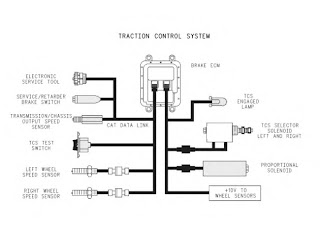87 S10 Fuel Pump Fuse S10 Wheel Bearing Wiring Diagram