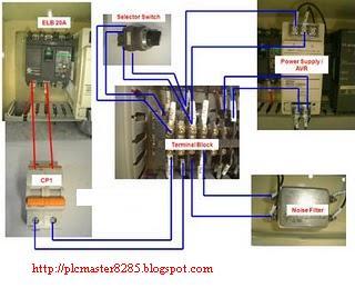 rslogix wiring diagram plc programming plc ladder diagram plc simulation and plc wiring diagram 1971 honda 750 four
