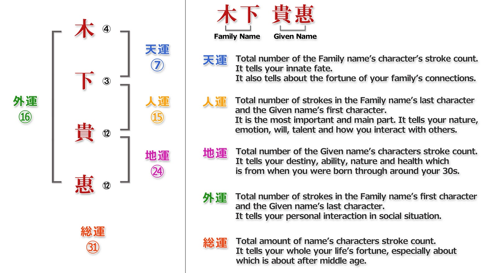 about tarch s version let s write your in chinese  let s write your in chinese characters