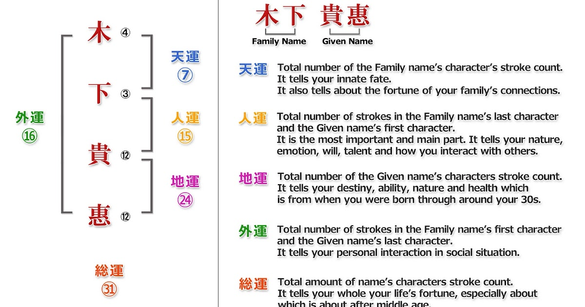 Write your name in chinese Homework Sample - August 2019 - 2526 words