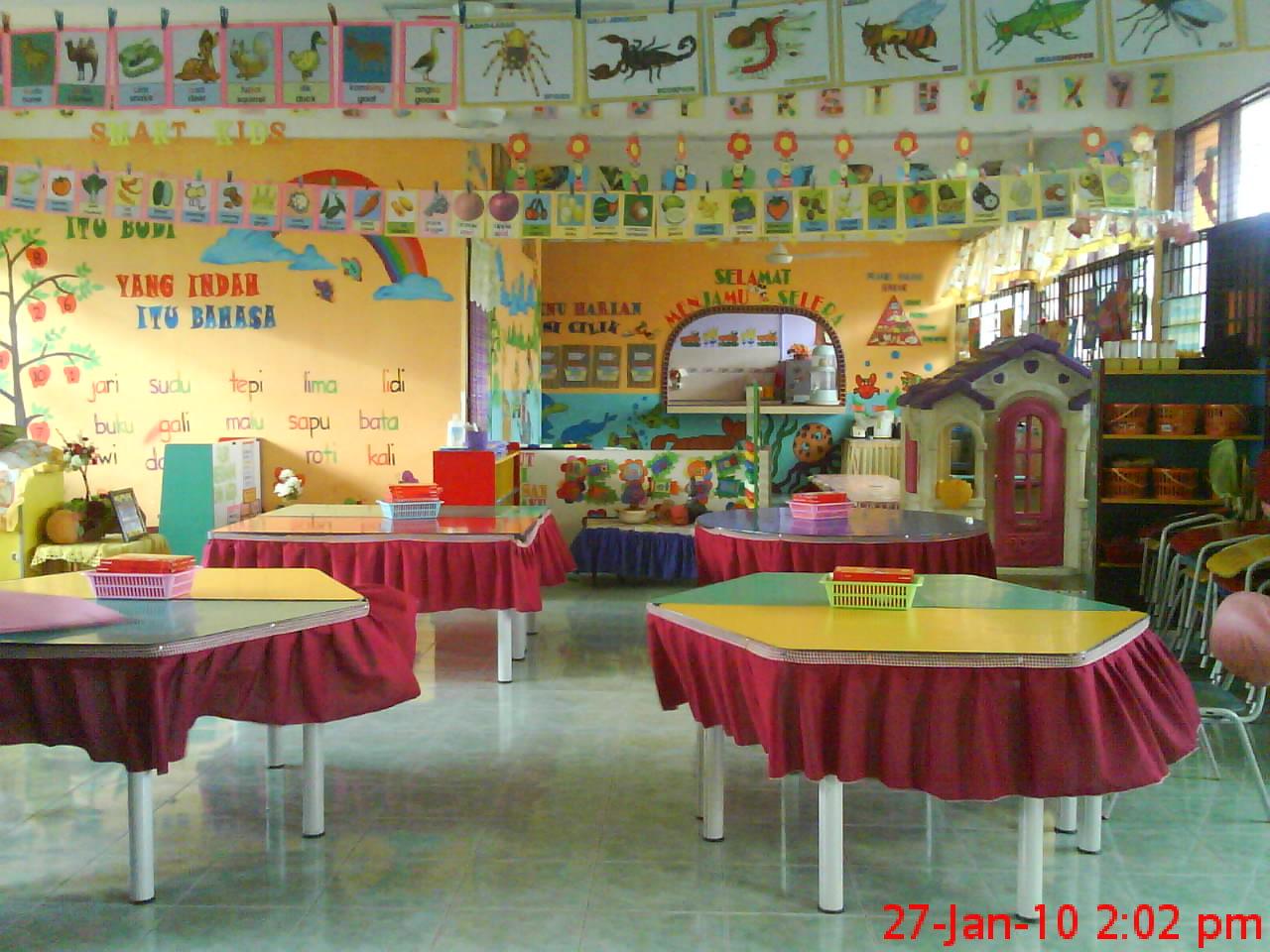 Lukisan Mural Dalam Kelas Deco Classroom T Classroom