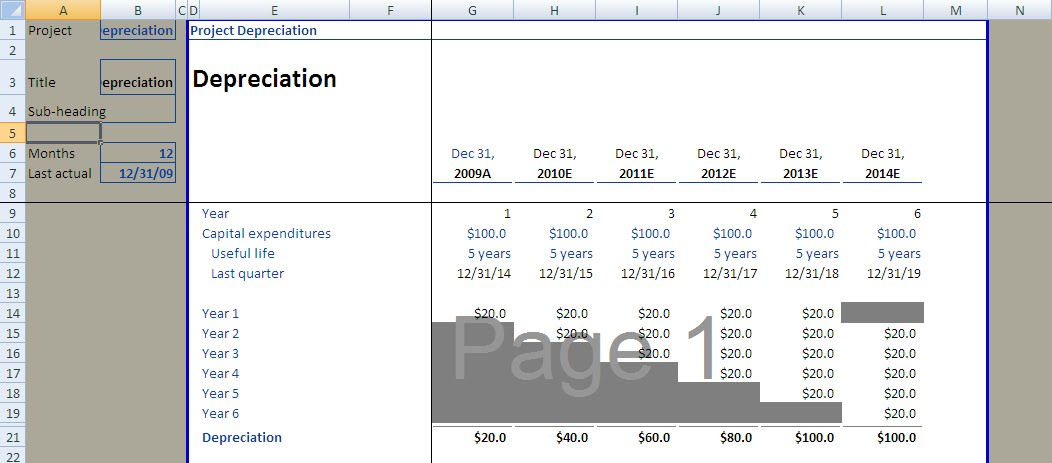 Excel for Financial Modeling Depreciation