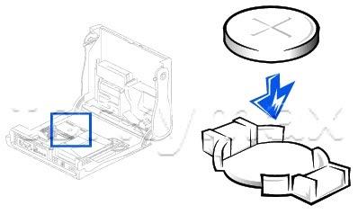 TORKYMAX: حل مشكلة ظهور dell system optiplex gx260 series