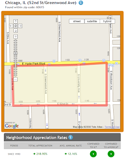 Greenwood/52nd St Neighborhood and Appreciation Rate