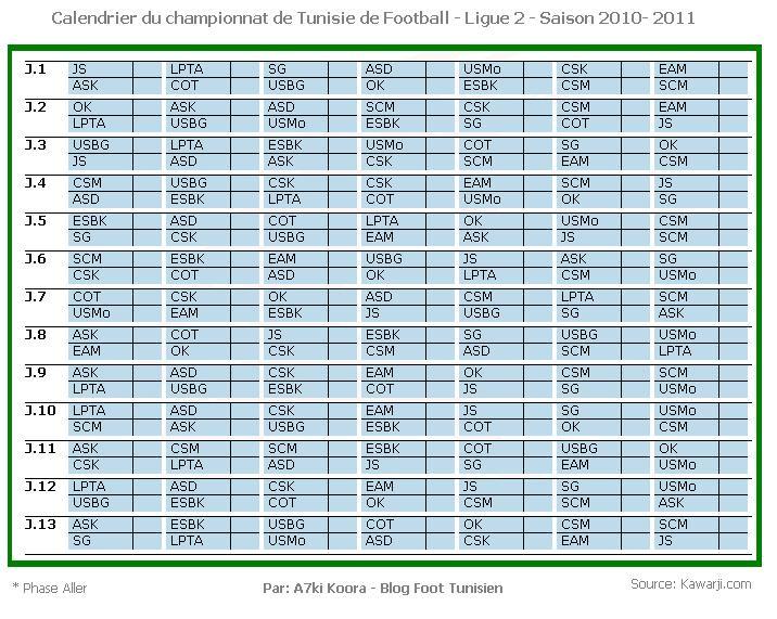 Calendrier Championnat Tunisien.Calendrier Du Championnat Tunisien De Football Ligue 2