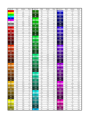Autocad color index aci and equivalent rgb for background colors other than white also civil  aid rh civil daidspot